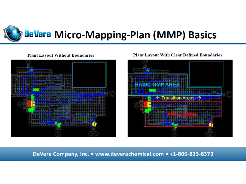 food plant micro mapping