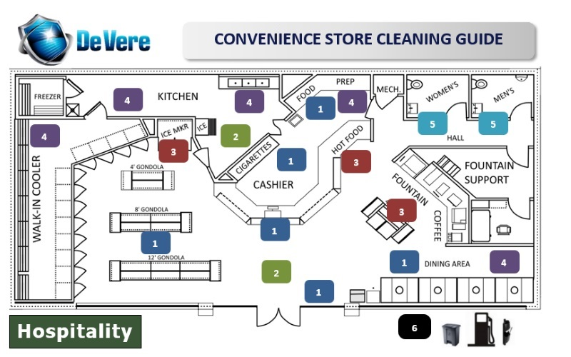 Store Layout - Cleaners | DeVere Company, Inc